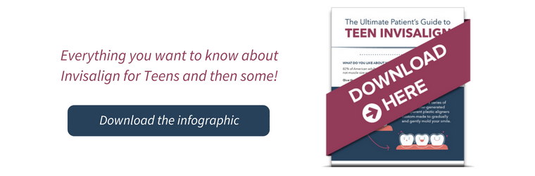 Graphic link to download infographic to learn everything you need to know about Invisalign Teen